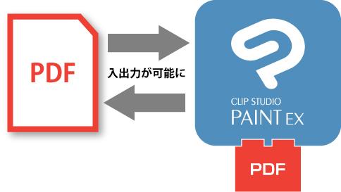 PDF入出力プラグイン