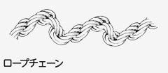 セルシスの「ロープチェーン」