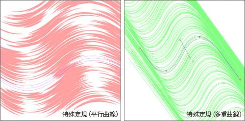 平行曲線定規 多重曲線定規