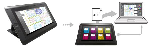 Cintiq Companion Hybridとの連携